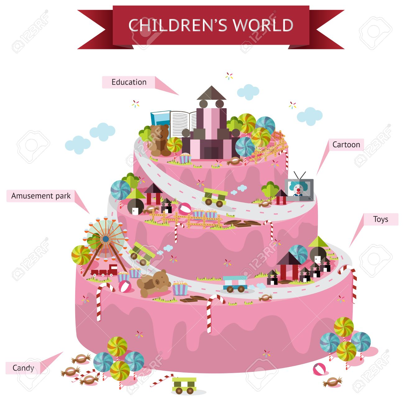 Children fantasy world map of imagination in wedding cake shape children fantasy world map of imagination in wedding cake shape infographic with candy and toy decorations gumiabroncs Images