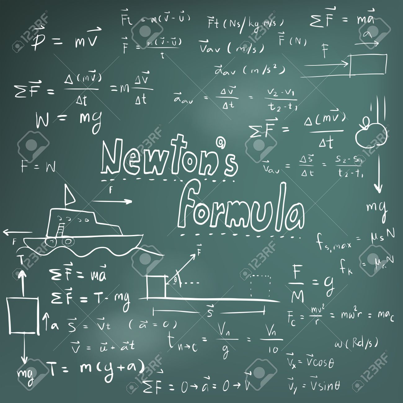 Mathematical symbol stock photos royalty free business images newton law theory and physics mathematical formula equation doodle handwriting icon in blackboard background with buycottarizona Images