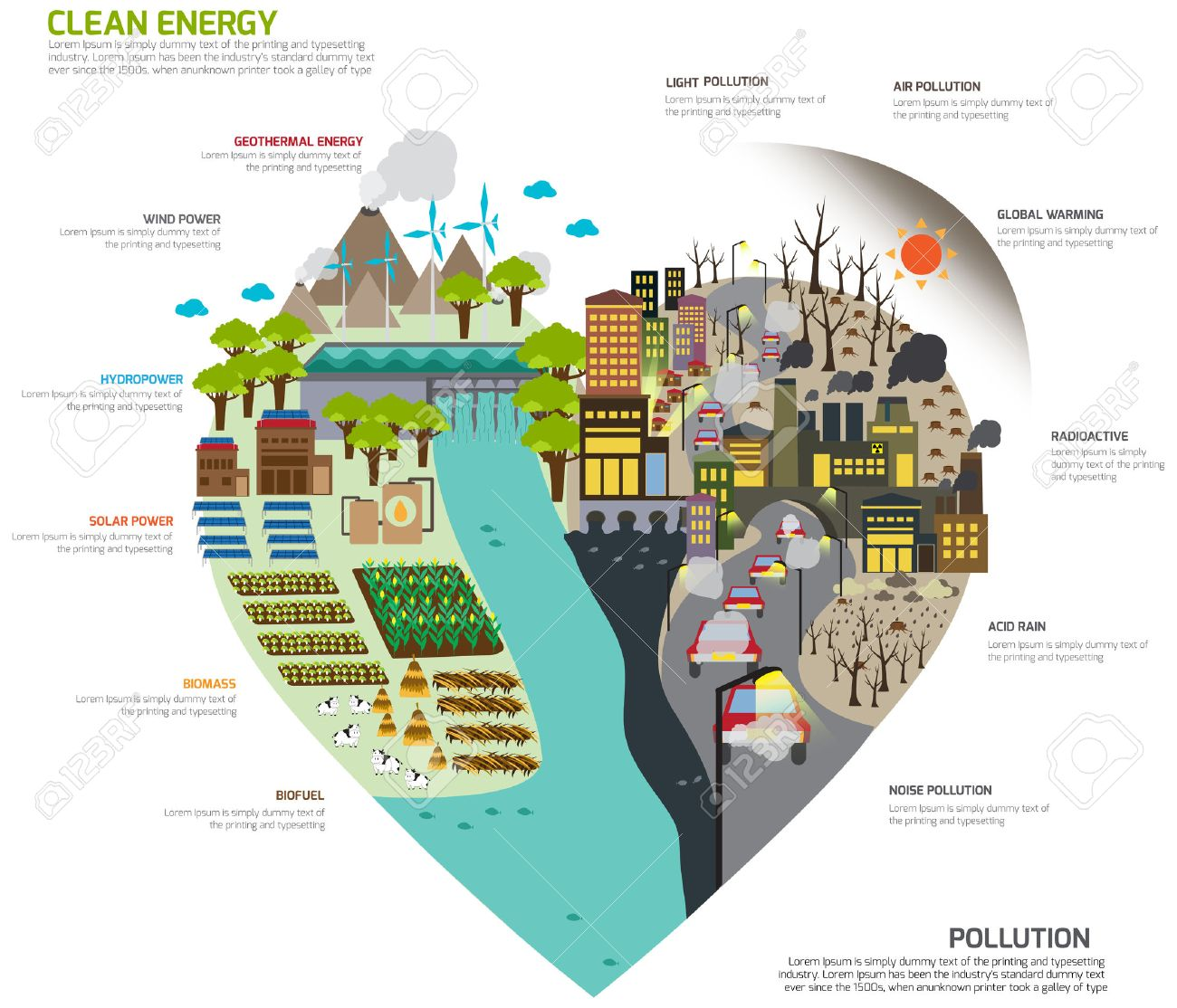 The World Of Separate Green Clean Energy And Pollution Infographic