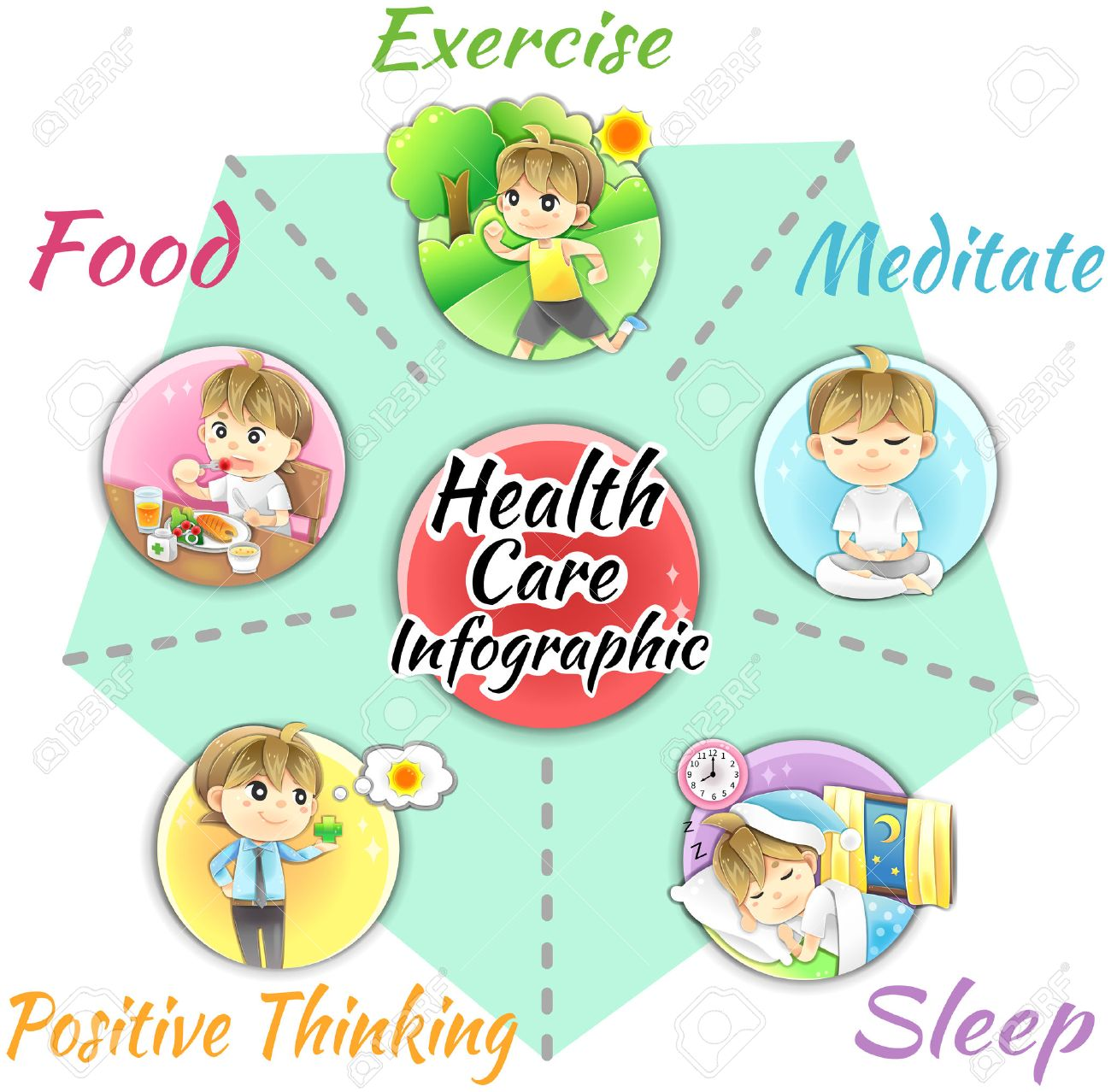 Food and good health - How To Obtain Good Health And Welfare Infographic Template Design Layout By Healthy Food And Supplementary