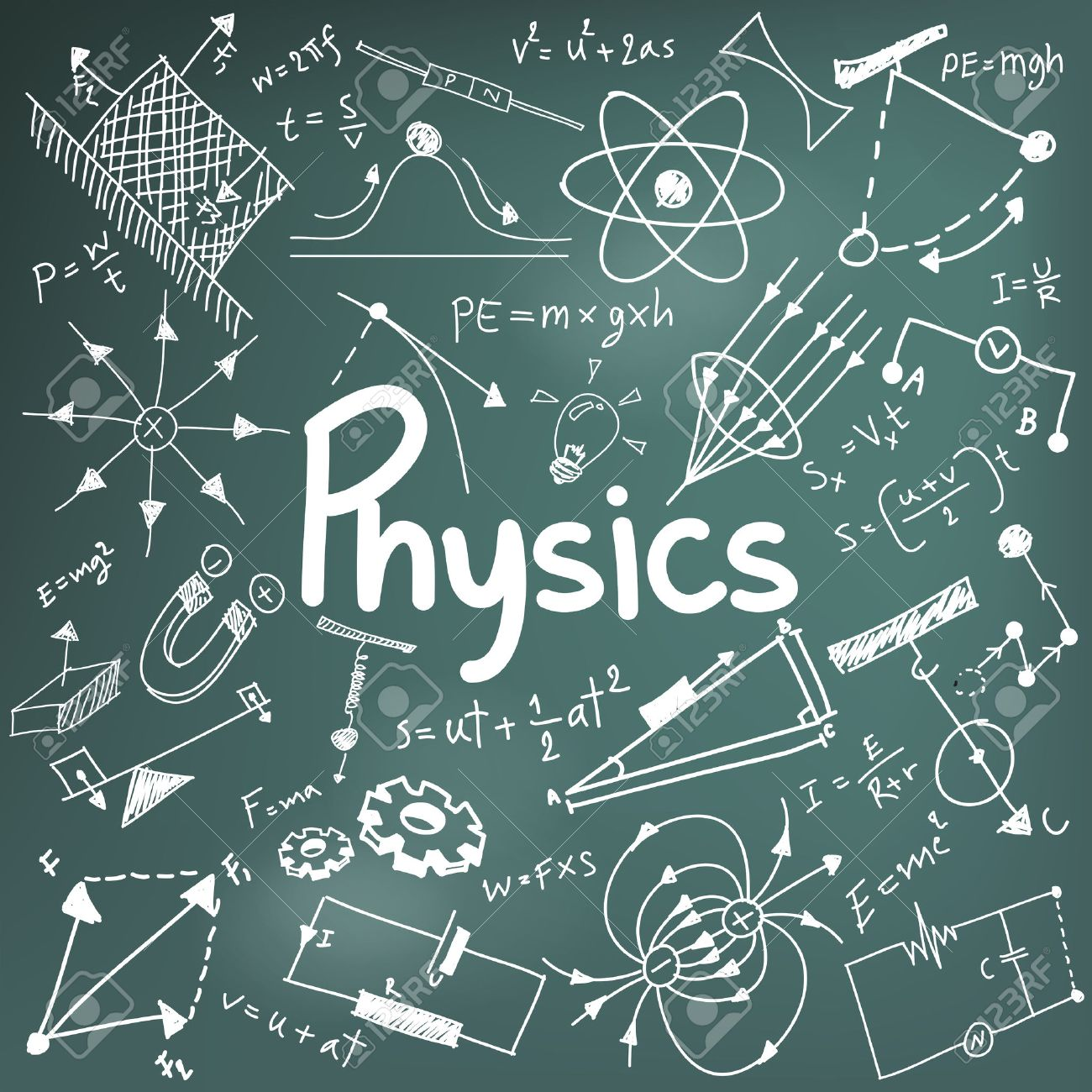 Physics Science Theory Law And Mathematical Formula Equation ...