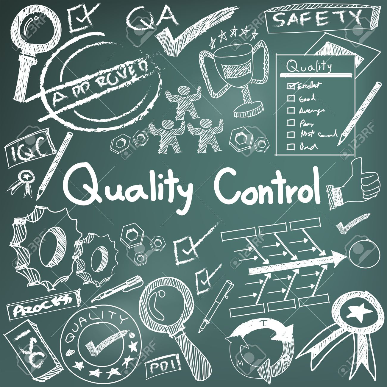 Quality control in manufacturing industry production and operation handwriting doodle sketch design tools sign and symbol in white isolated background paper for engineering management education presentation or introduction with sample text, create by vect - 52658974