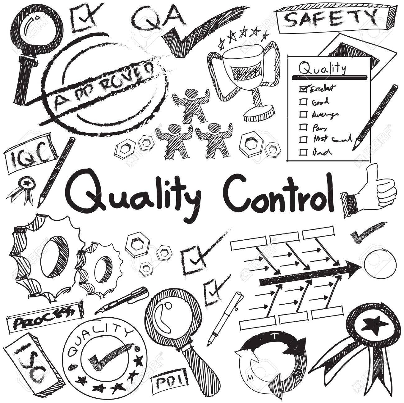 Quality control in manufacturing industry production and operation handwriting doodle sketch design tools sign and symbol in white isolated background paper for engineering management education presentation or introduction with sample text, create by vect - 52658992