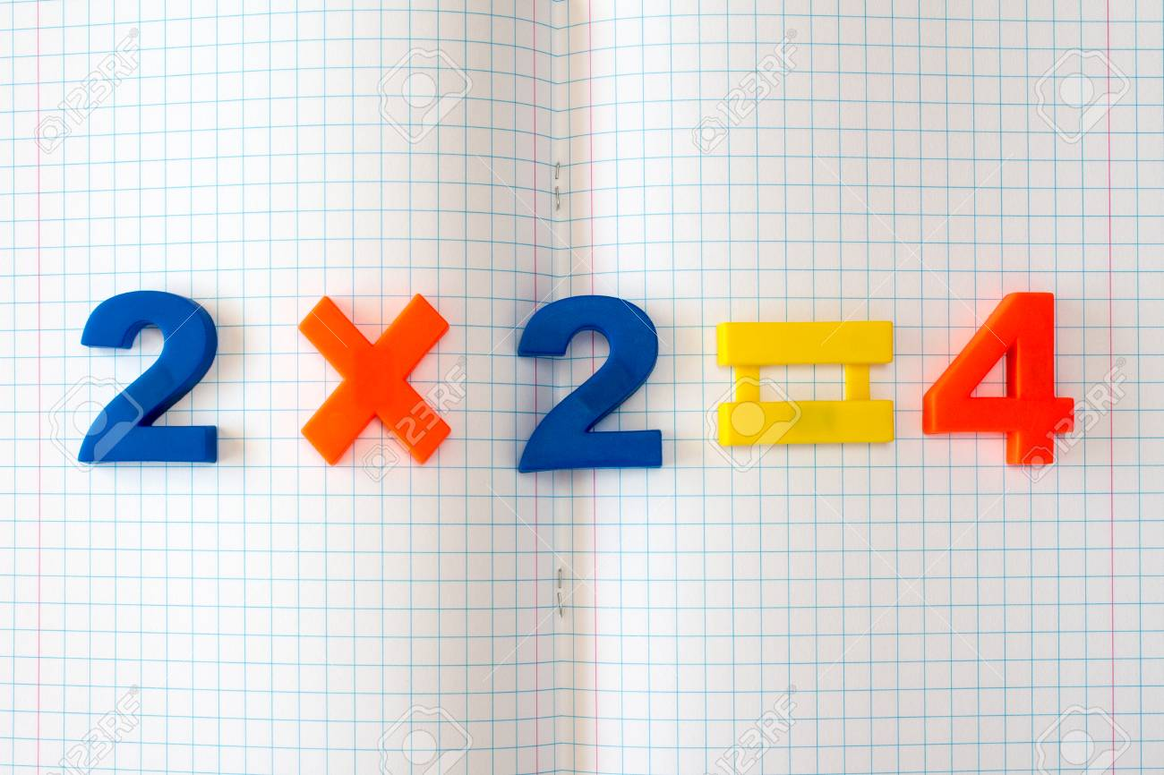 Simple Math Formula On Open Squared Exercise Book Stock Photo ...