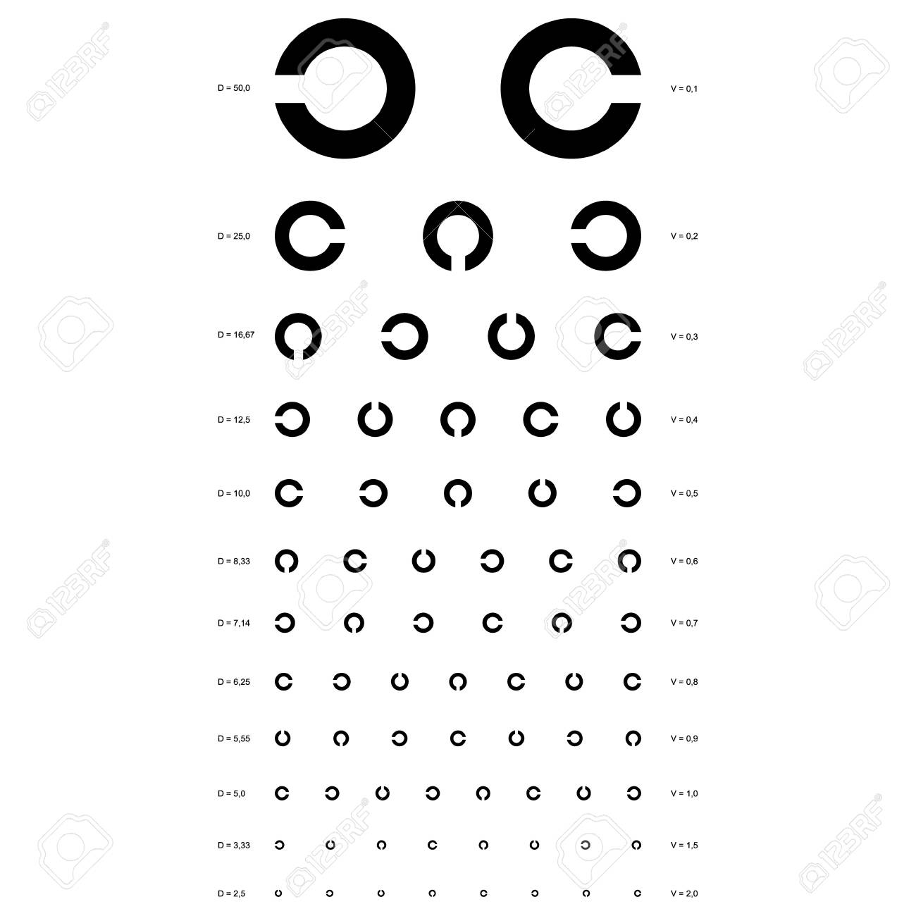 523c689aeb7 Vector eye test chart visual acuity lizenzfrei nutzbare standard eye test  jpg 1300x1300 Standard eye test