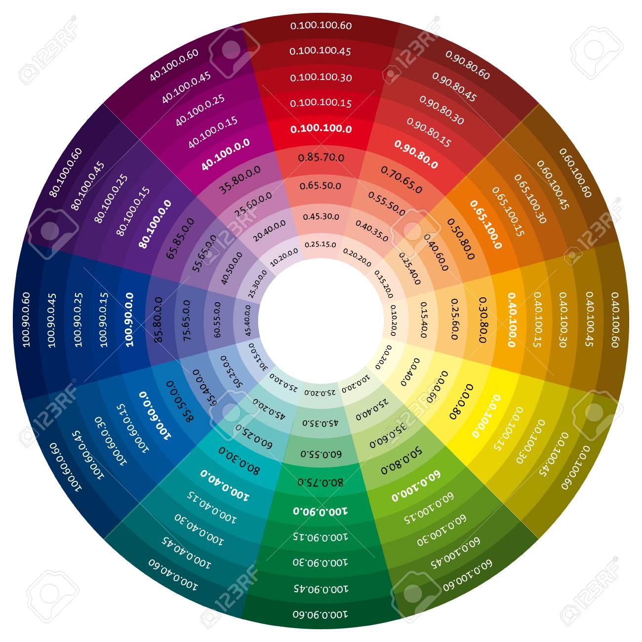 Color Wheel Vector Template For Design Royalty Free Cliparts