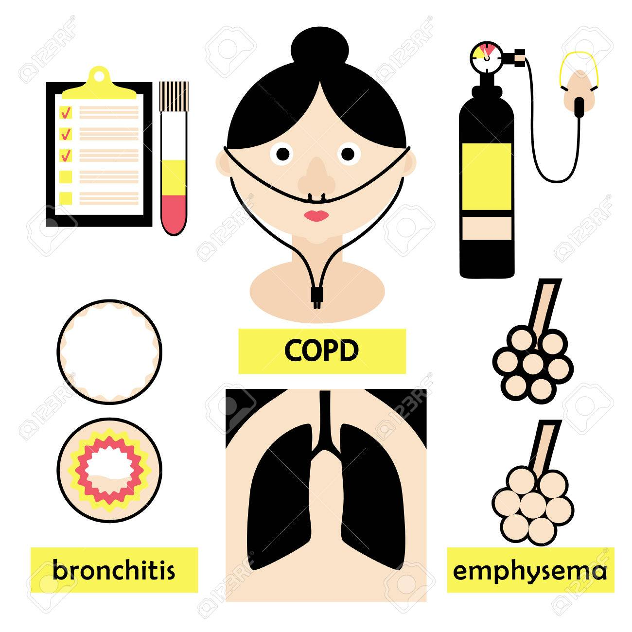Copd Lung Disease Concept With A Patient, Main Anatomy Features ...
