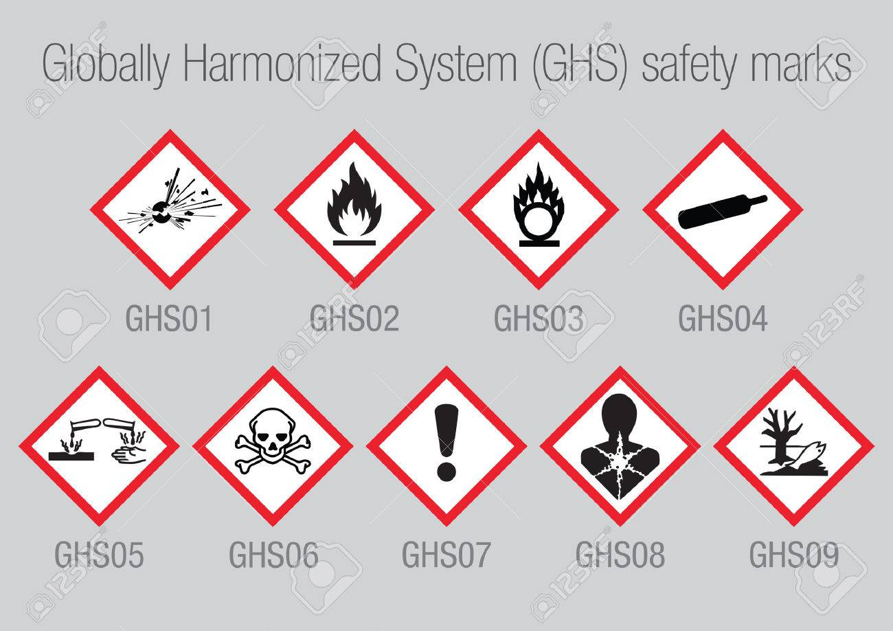 harmonized environmental safety chemical system diamond ehsrm hazcomprg ghs globally communication safetymanual hazard health labelling