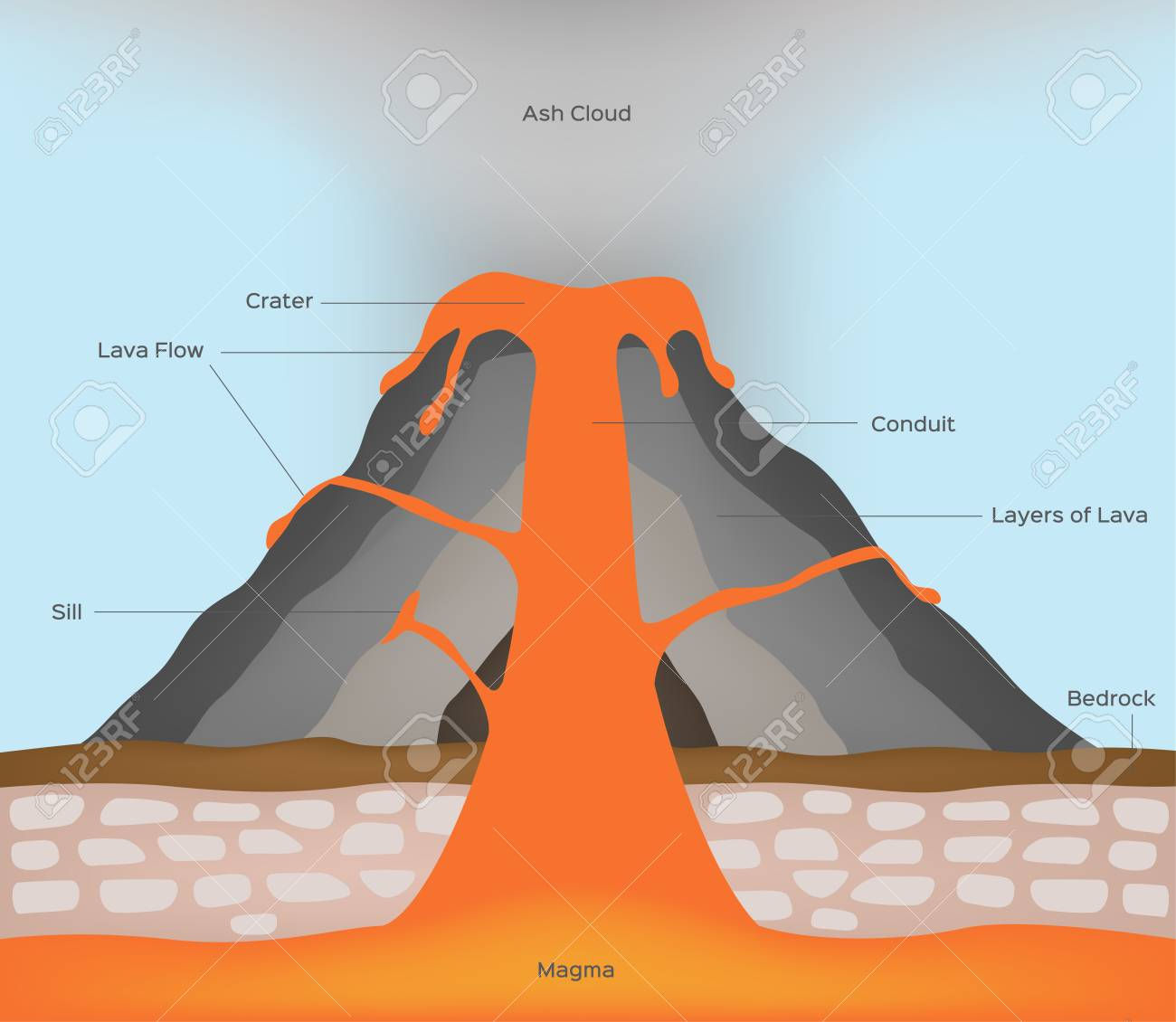 volcano and lava infographic vector - 89678609