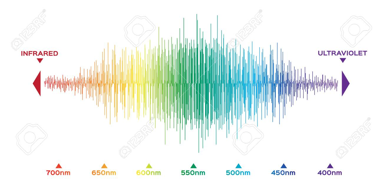 infographic of Visible spectrum color. sunlight color - 99852798