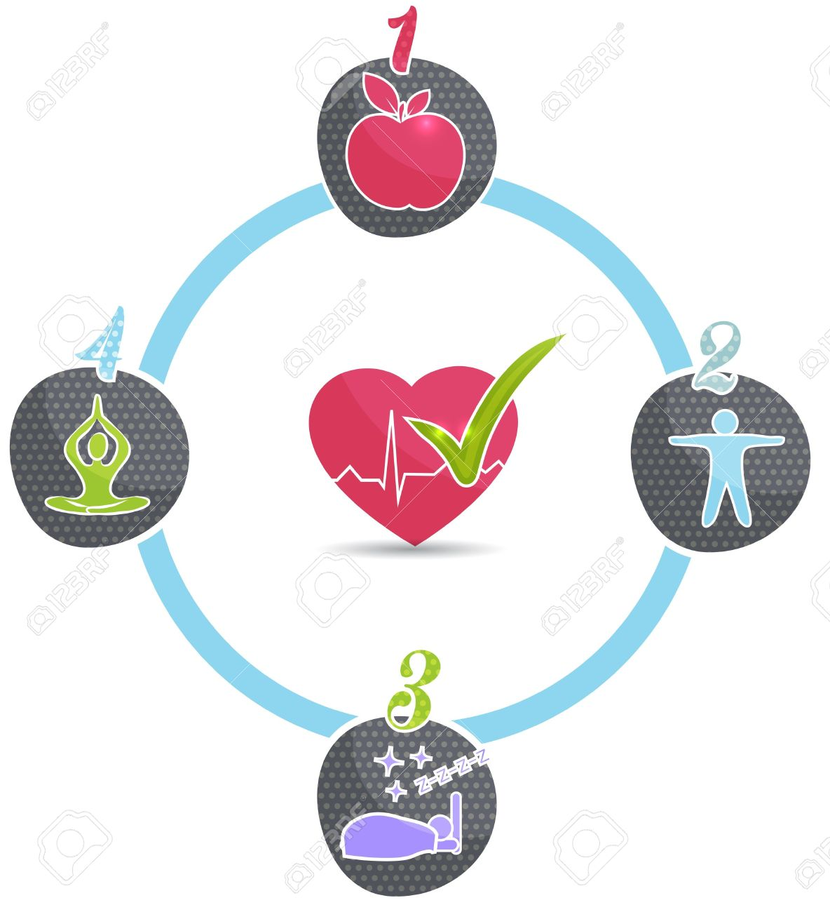 Healthy lifestyle wheel Good sleep, fitness, healthy food, stress management leads to healthy heart and healthy life - 21953227