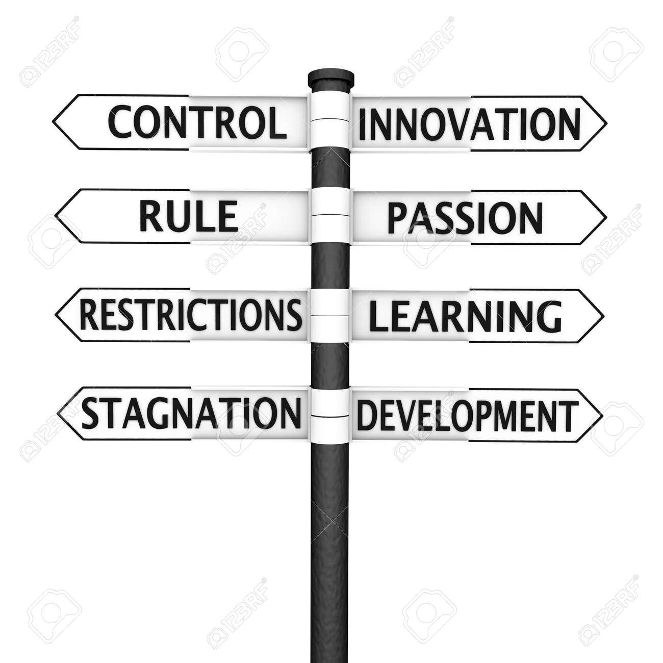 Crossroads sign with Innovation related content pointing in one direction and control related in the opposite direction Stock Photo - 11868663