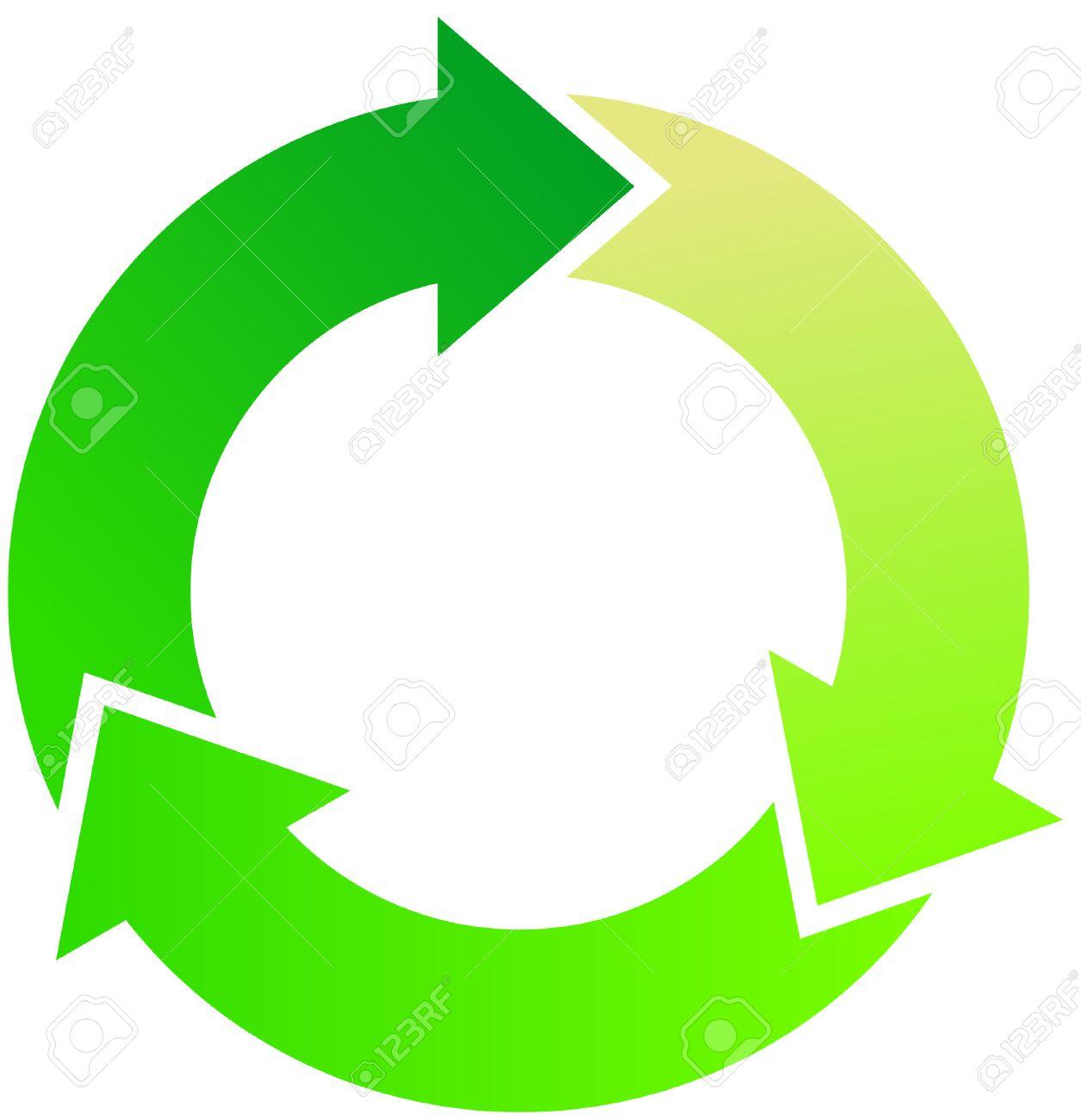 Process cycling arrow by arrow royalty free stock images image - Circular A Colourful Circular Green Arrow Illustration