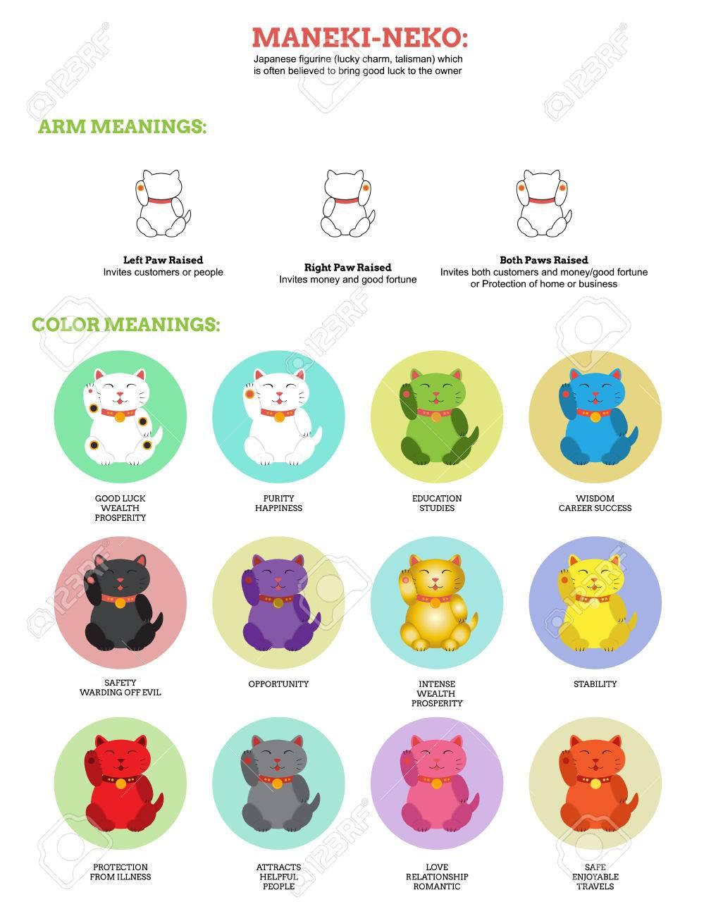 Japanese Maneki Neko Lucky Cat Infographic In Minimalistic