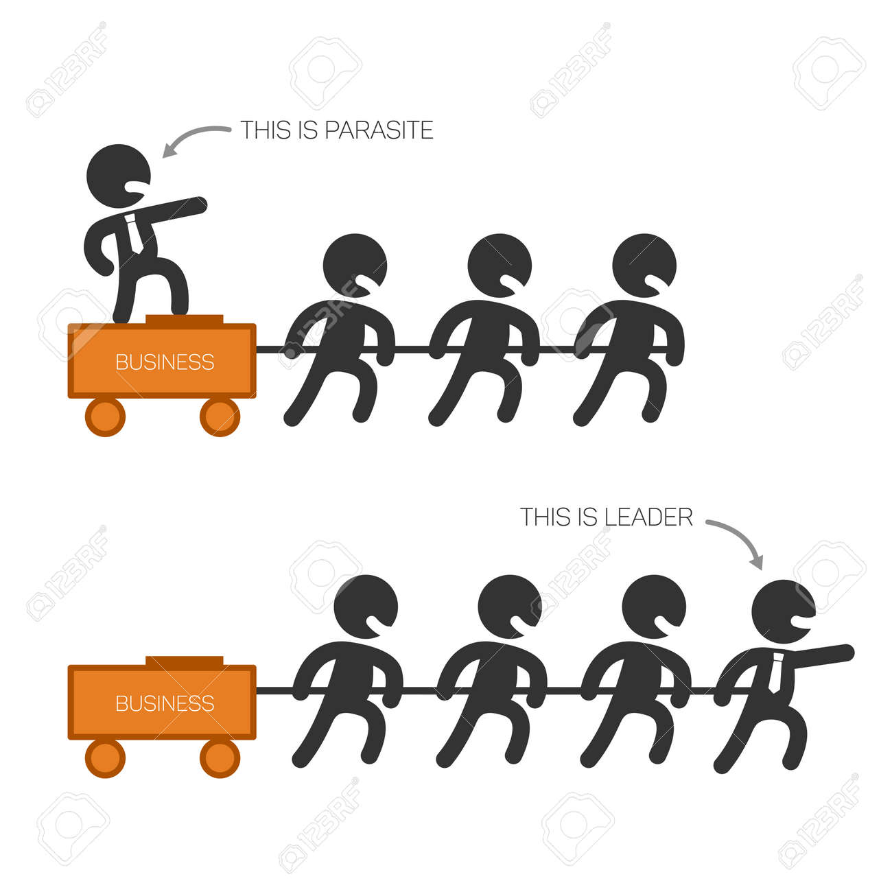 Boss vs leader, leadership concept, illustration about different strategies of management, cartoon style - 53823510