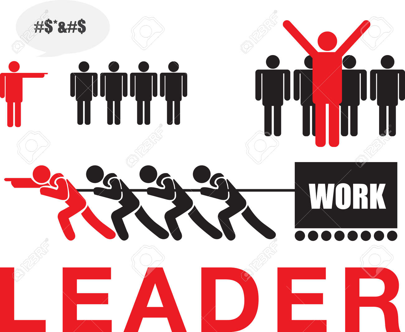 Vector of leader vs boss, leadership and business concept