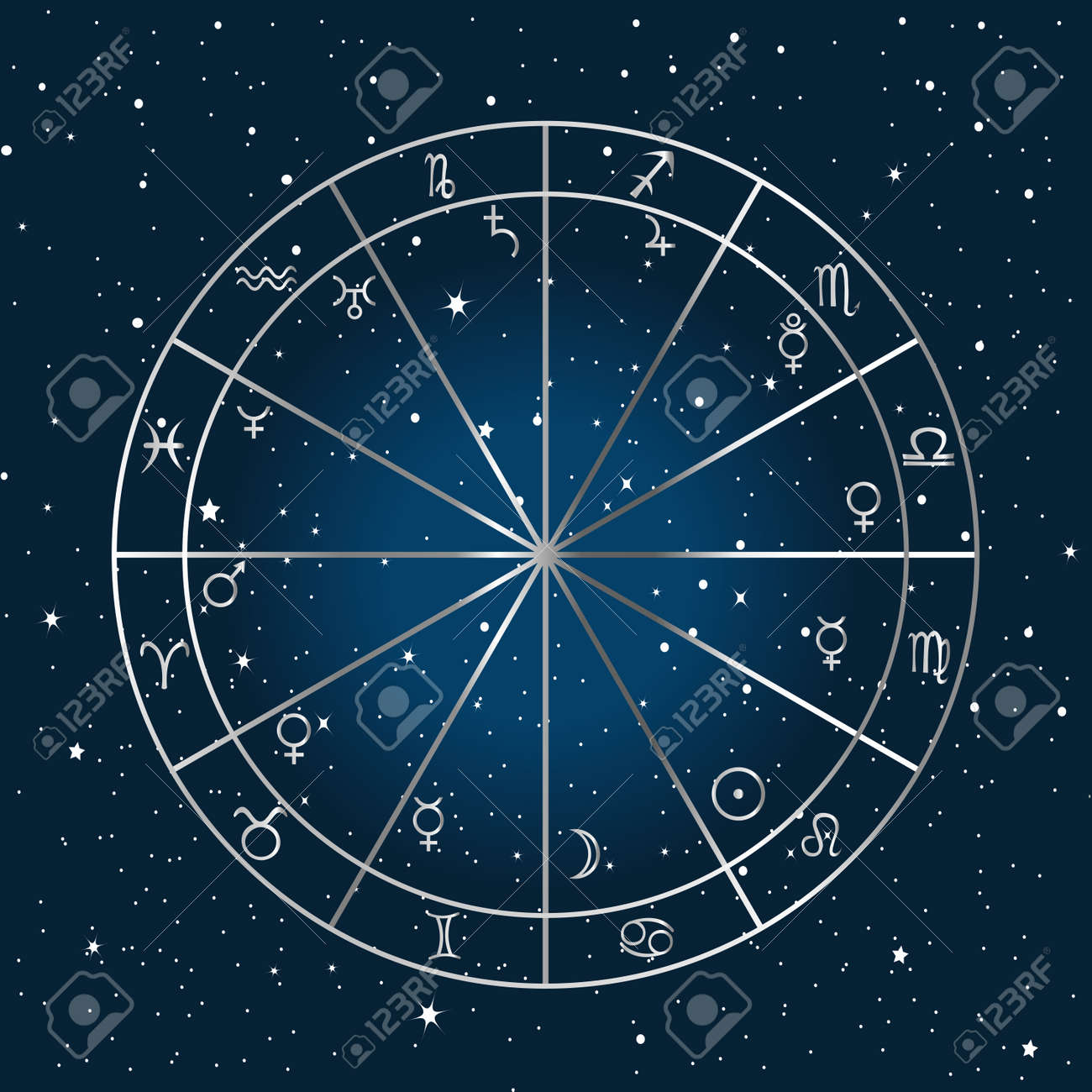 astrology background images