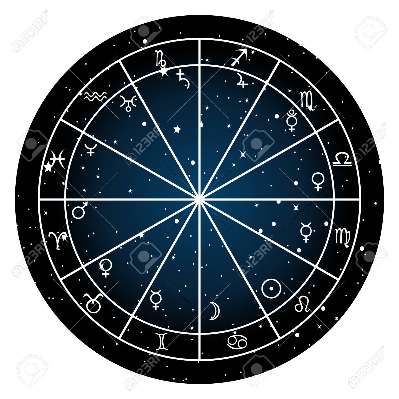 Astrology Zodiac With Natal Chart, Zodiac Signs And Planets ...