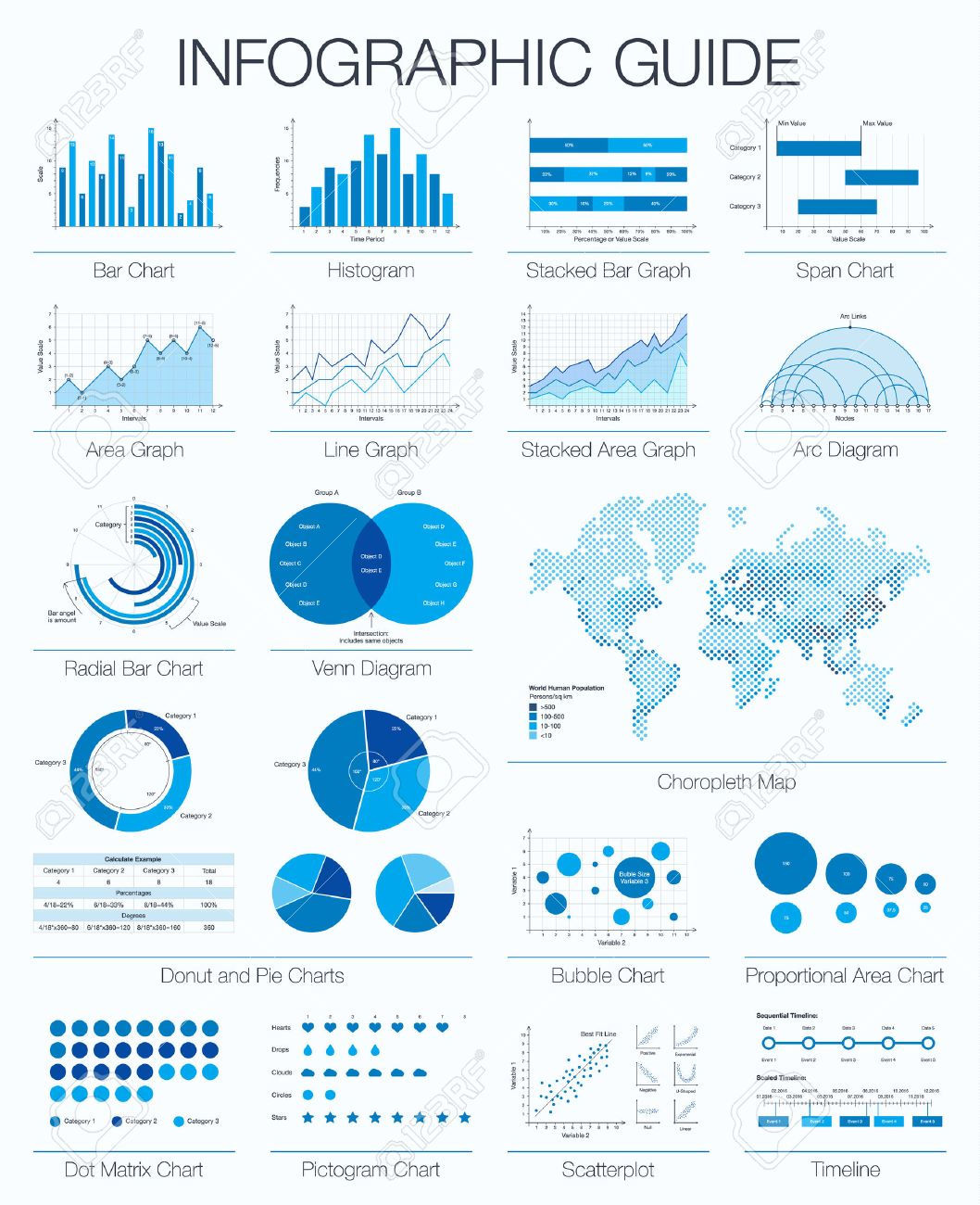 Useful infographic guide. Set of graphic design elements: histogram, arc and venn diagram, timeline, radial bar, bubble, span, dot, donut, pie charts, area, line graph, choropleth map. - 53666340