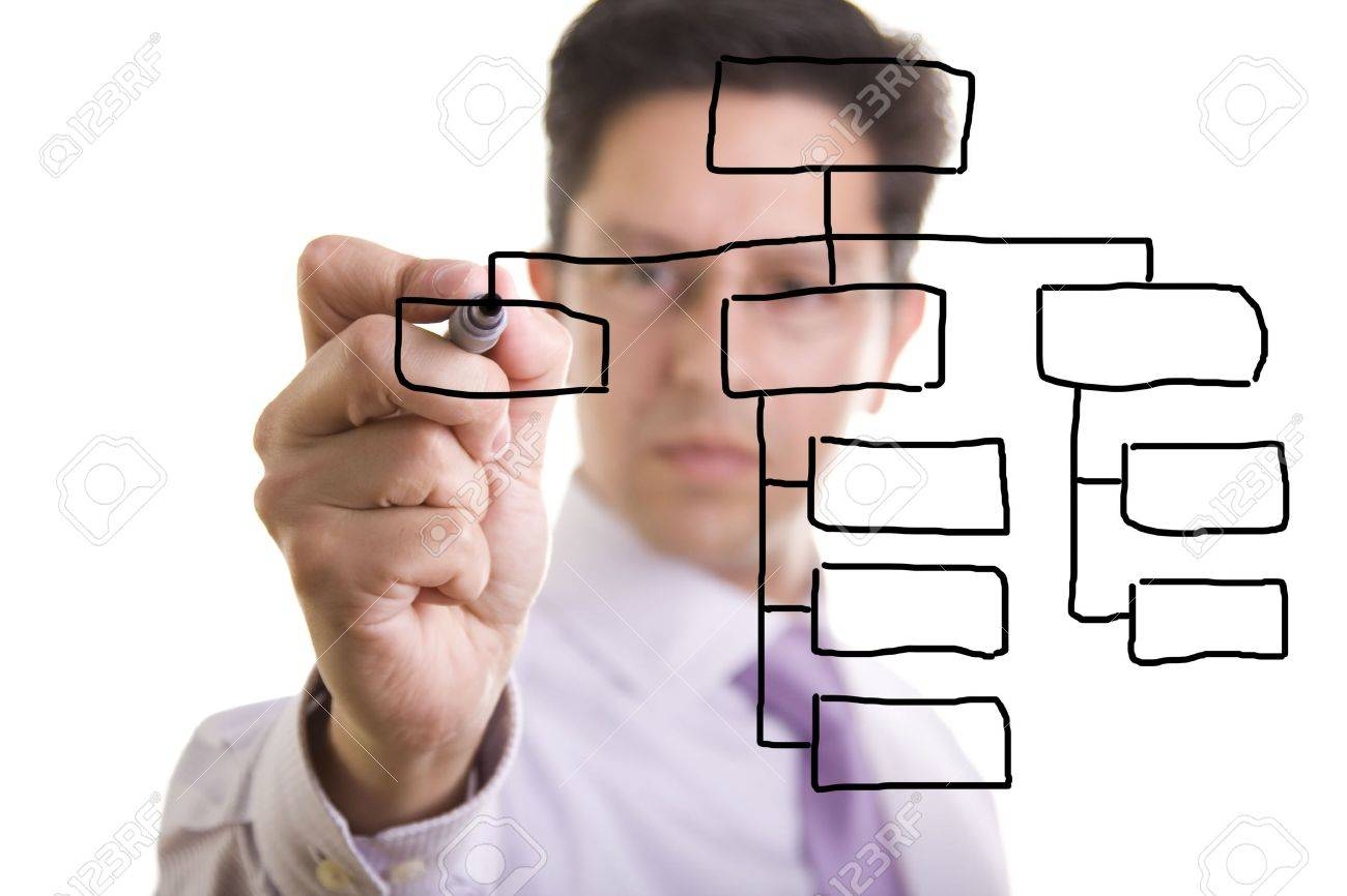 businessman drawing an organization chart on a white board (focus on the draw and point of the pen) Stock Photo - 3028722