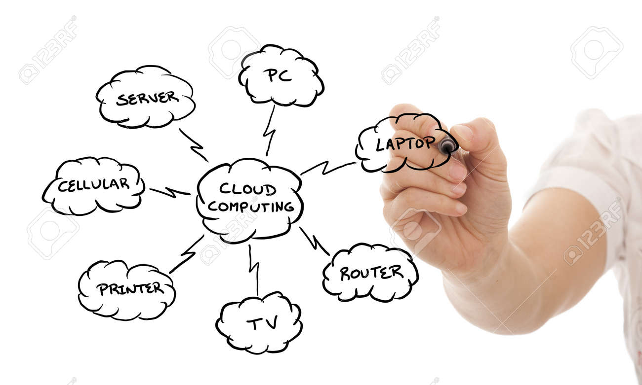 Hand drawing a Cloud Computing schema on the whiteboard (selective focus) Stock Photo - 8172060