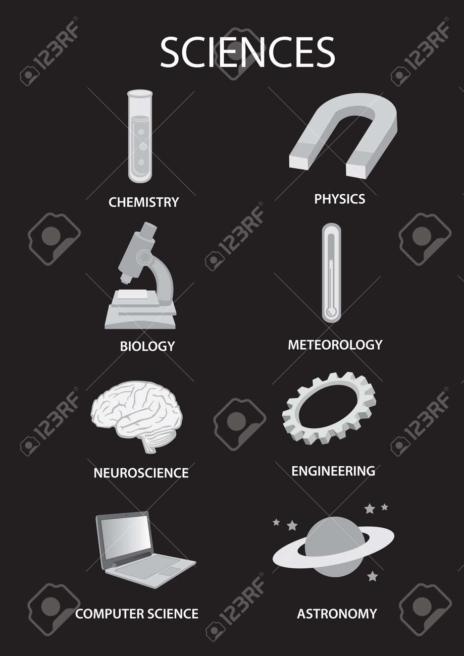 Iconic Symbols To Represent Different Branches Of Science Subjects