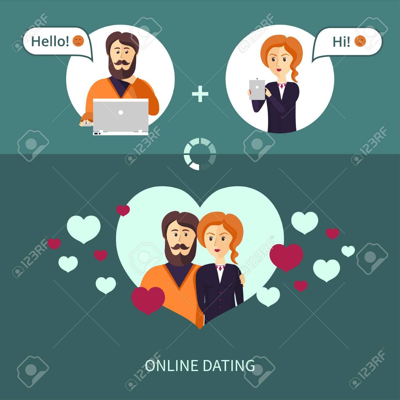 Service de rencontres en ligne Senior