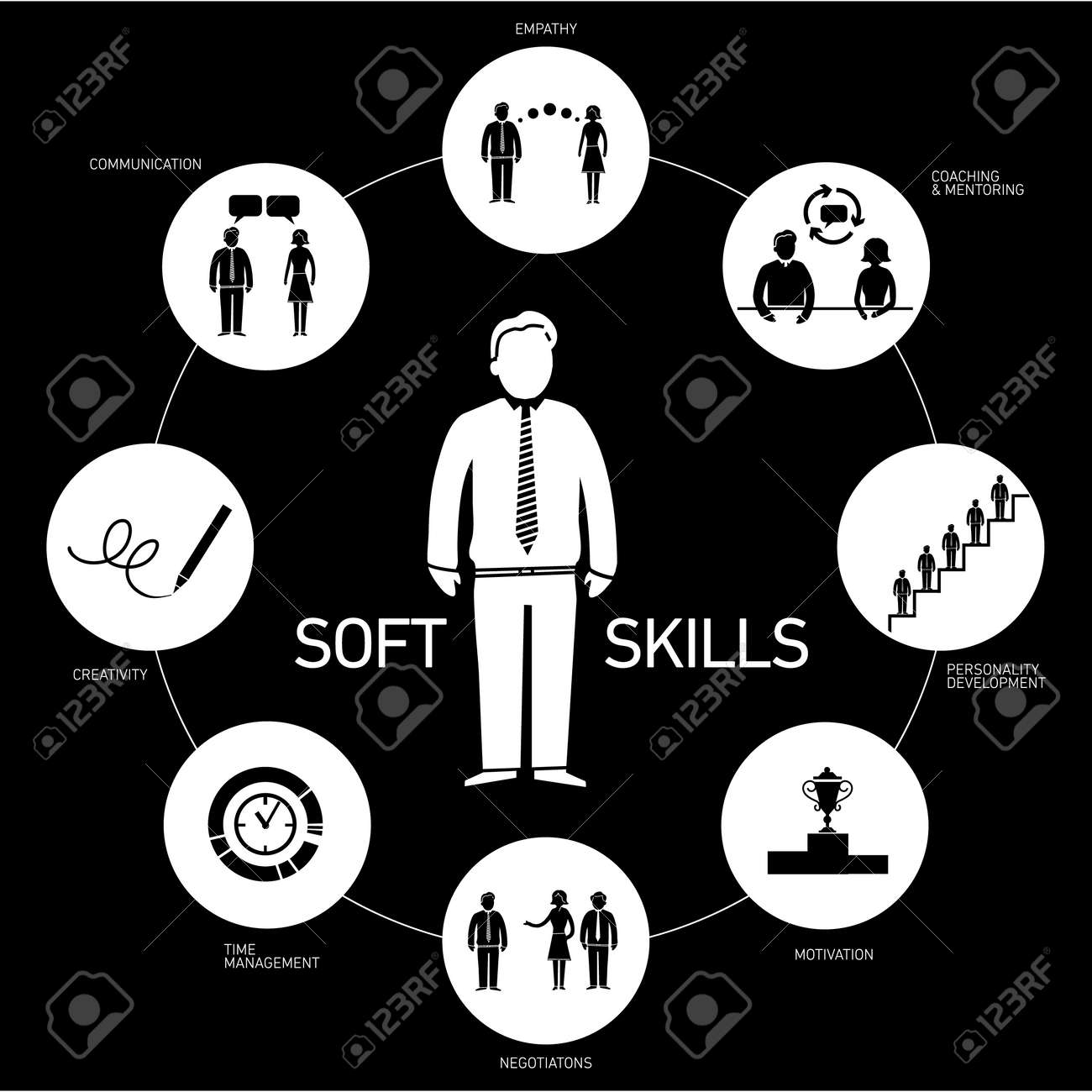 soft skills vector icons and pictograms set black and white soft skills vector icons and pictograms set black and white stock vector 24380294