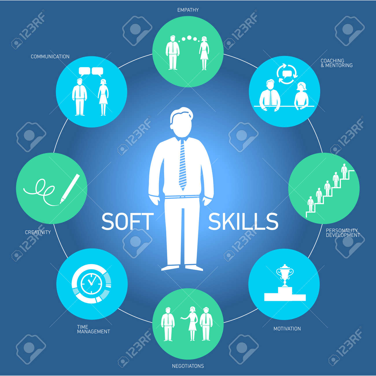 Soft skills vector icons and pictograms set black on colorfulf background - 24380336