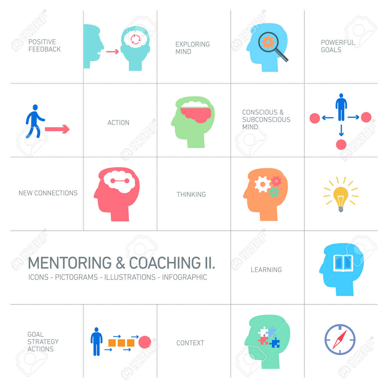 mentoring and coaching soft skills icons set modern flat design vector mentoring and coaching soft skills icons set modern flat design colorful ilustrations infographic isolated on white