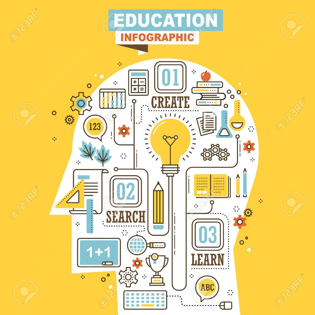 education infographic with human brain and stationery icons Stock Vector - 53128412