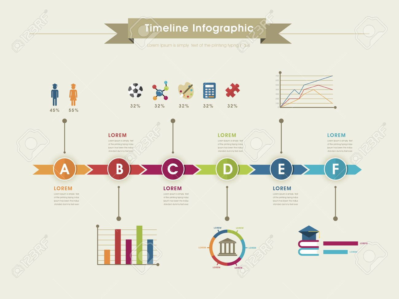 Education Infographic Template Design With Timeline Chart Royalty - Timeline chart template