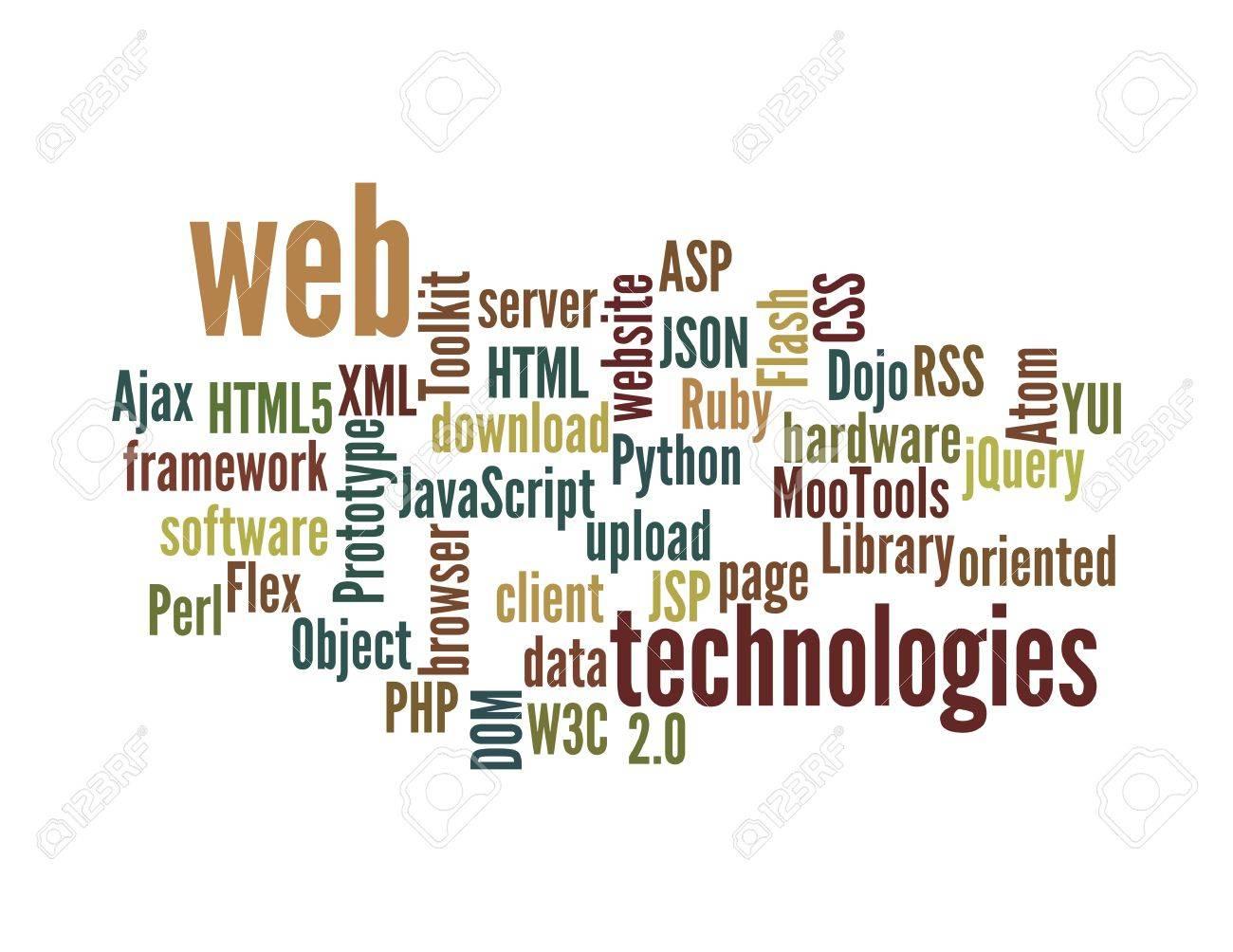 Word Cloud Illustration of Web Technology on white Stock Illustration - 12730831