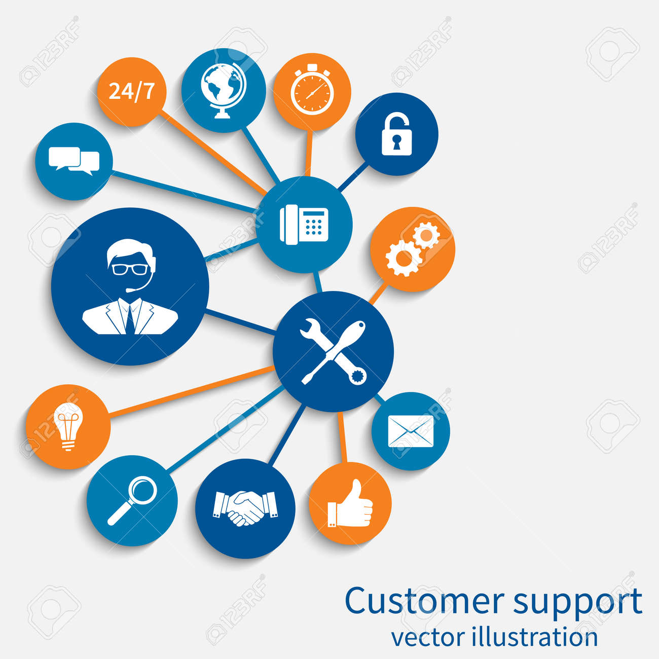 Customer Service, Concept. Concept Of Technical Support Online ...