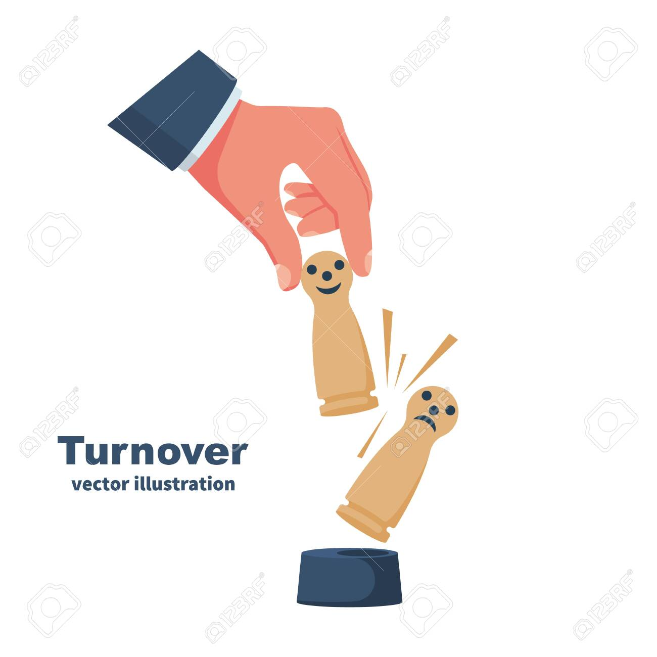 Replacing the wooden figure as symbol turnover  Firing an employee,