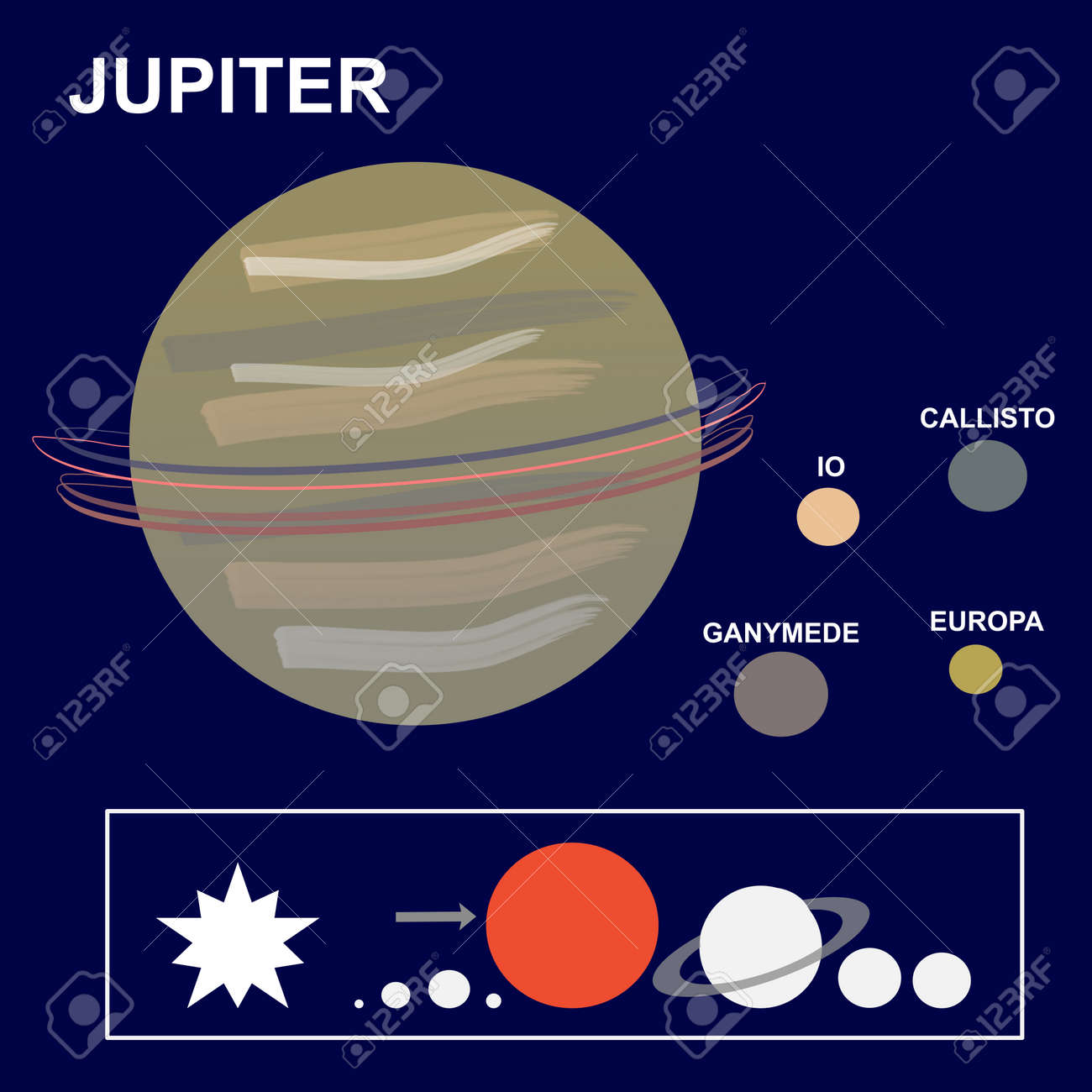 Jupiter the fifth planet of the solar system and its satellites jupiter the fifth planet of the solar system and its satellites or moons europa publicscrutiny Choice Image