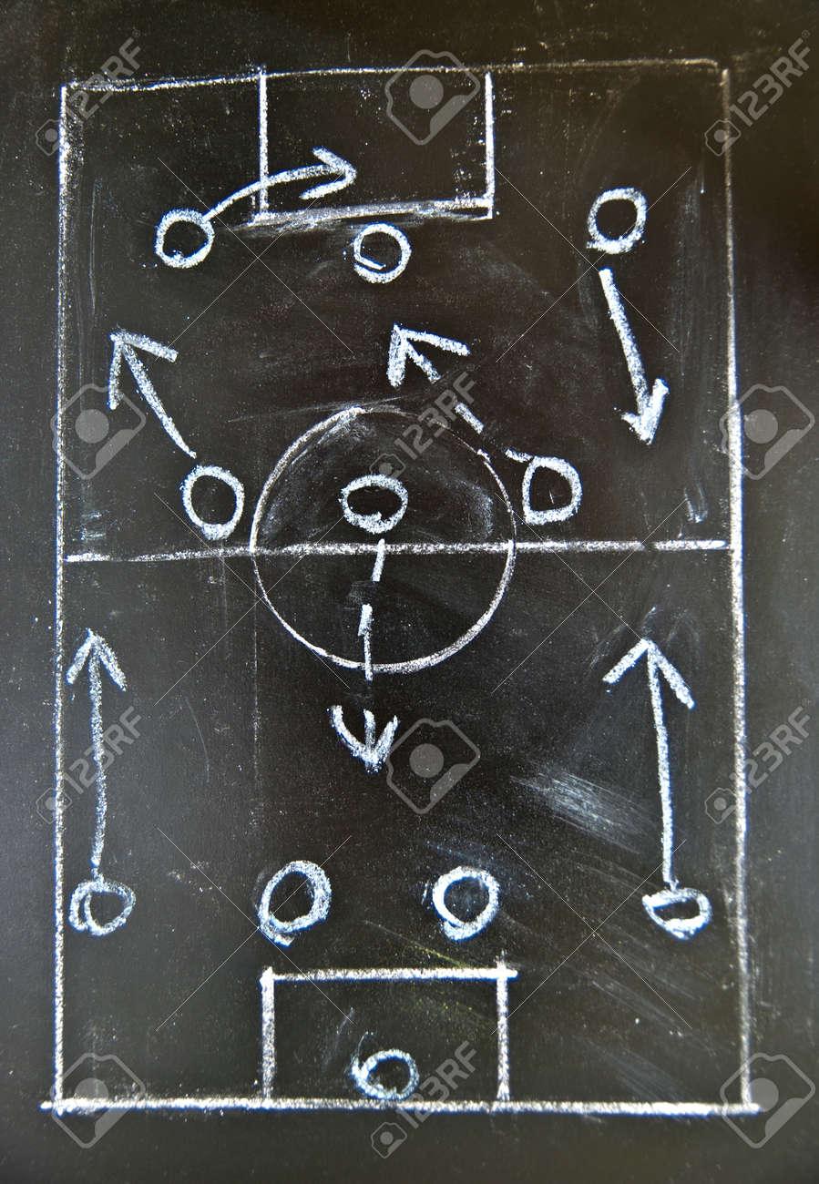 football soccer tactics drawing on chalkboard 4 3 3 formation
