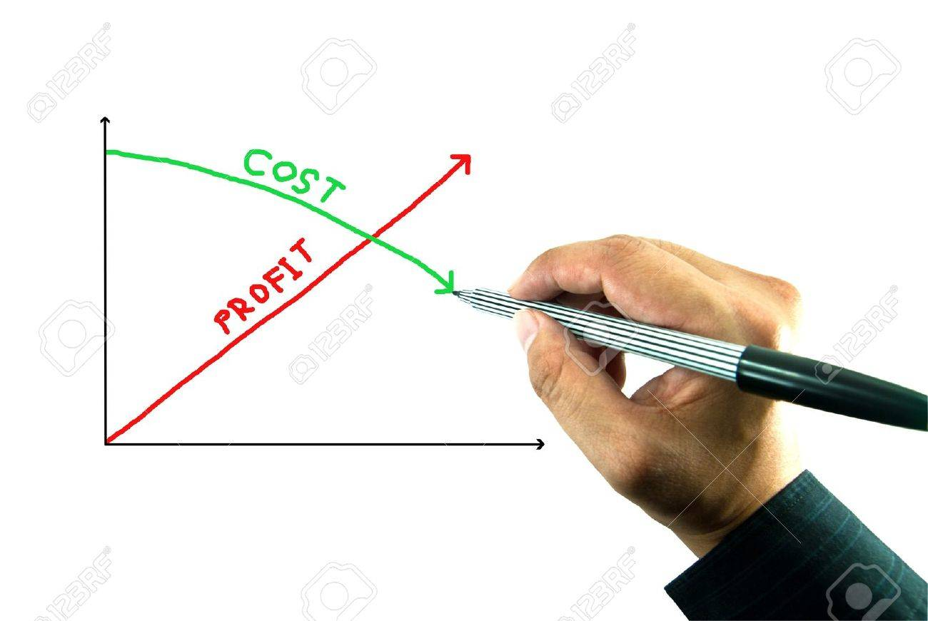 Business hand drawing graph of profit growth vs cost reduction stock business hand drawing graph of profit growth vs cost reduction stock photo 12876699 ccuart Image collections