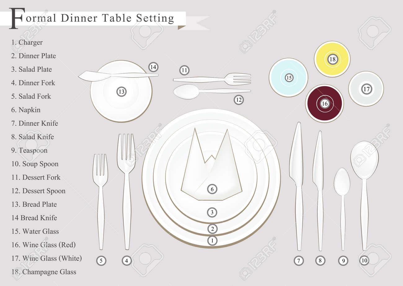 Formal Dinner Business Dinner Or Formal Dinner Table Setting
