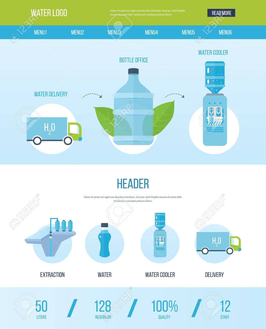 one page web design template with icons of water bottle office