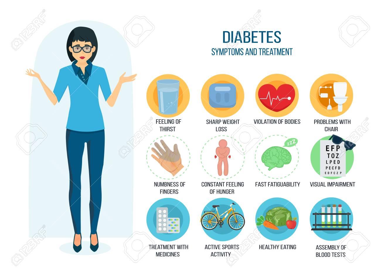 año de atención tarifa diabetes