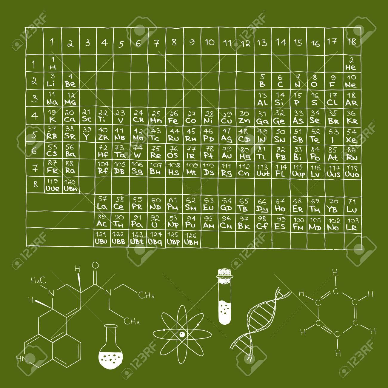 Doodle periodic table of chemical elements formulas retort doodle periodic table of chemical elements formulas retort test tube and other chemical urtaz Choice Image