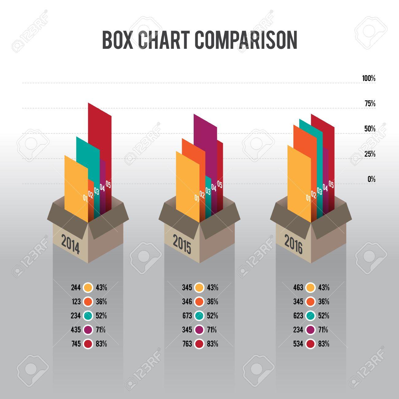 isometric illustration of box chart comparison infographic design element   stock vector - 59937863