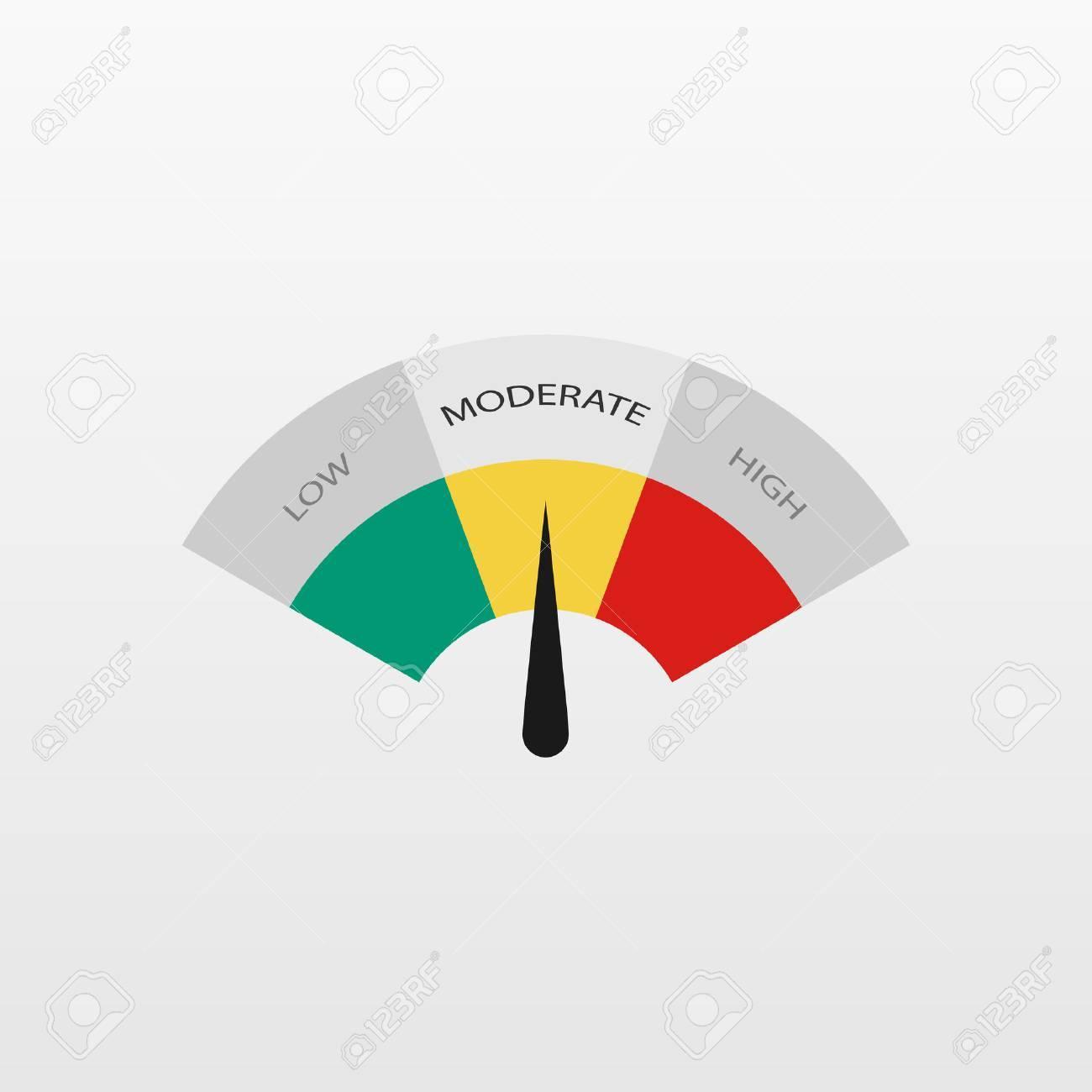 Make Speedometer Chart In Hindi - YouTube