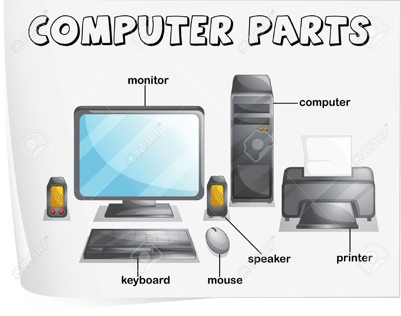 Illustration Of Computer Parts Worksheet Royalty Free Cliparts – Computer Worksheet