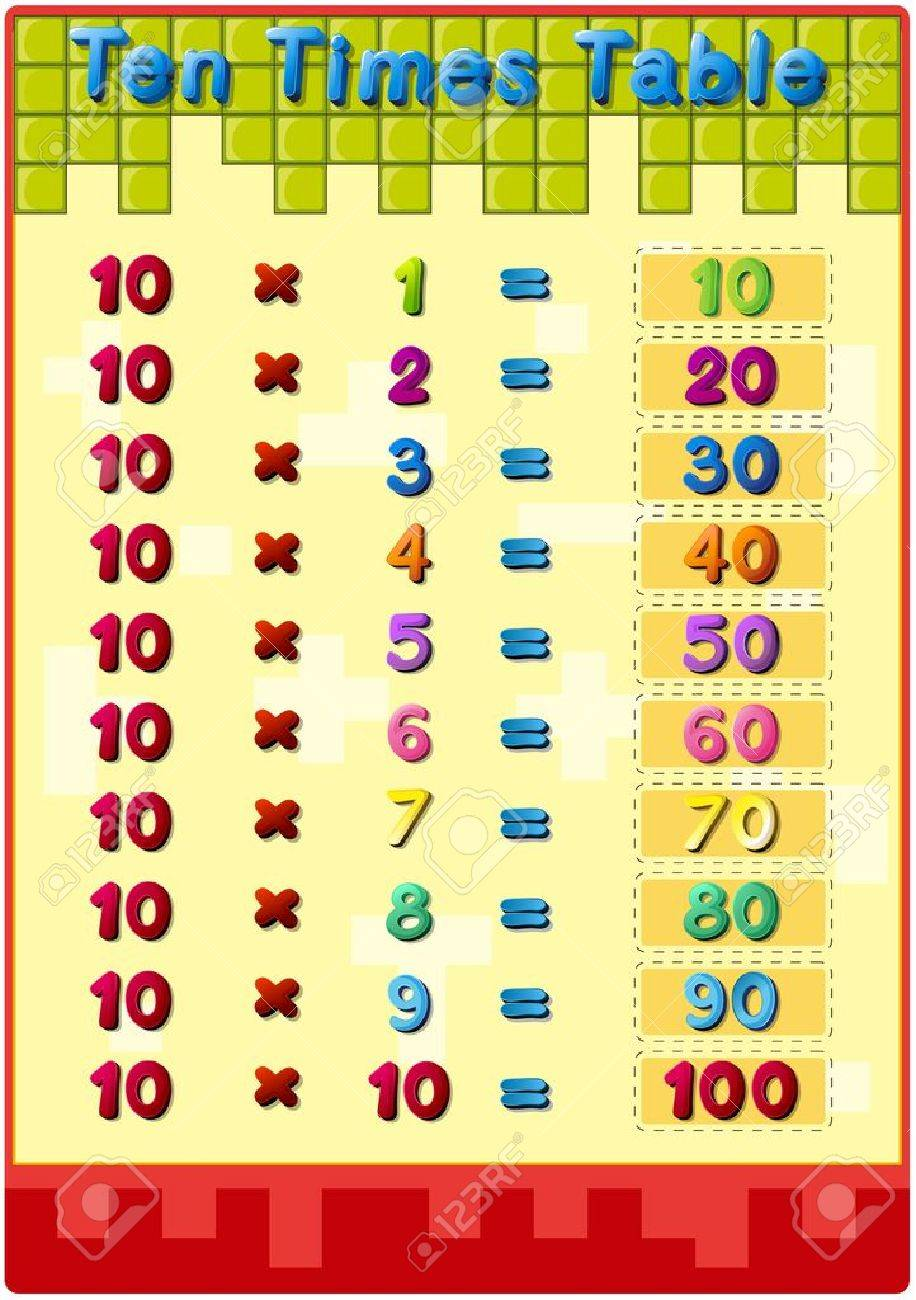 Illustration of mathematics times tables with answers - 15029265