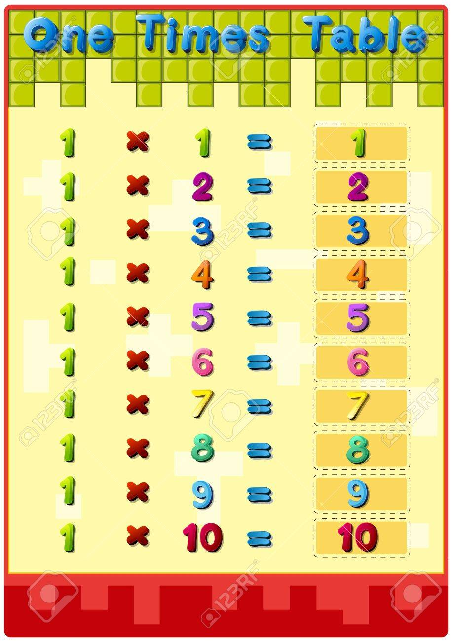 Mathematics multiplication tables gallery periodic table images illustration of mathematics times tables with answers royalty free illustration of mathematics times tables with answers gamestrikefo Images