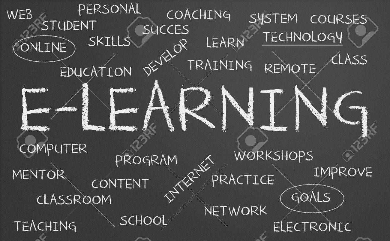 E-learning Word Cloud Written On A Chalkboard Stock Photo, Picture ...
