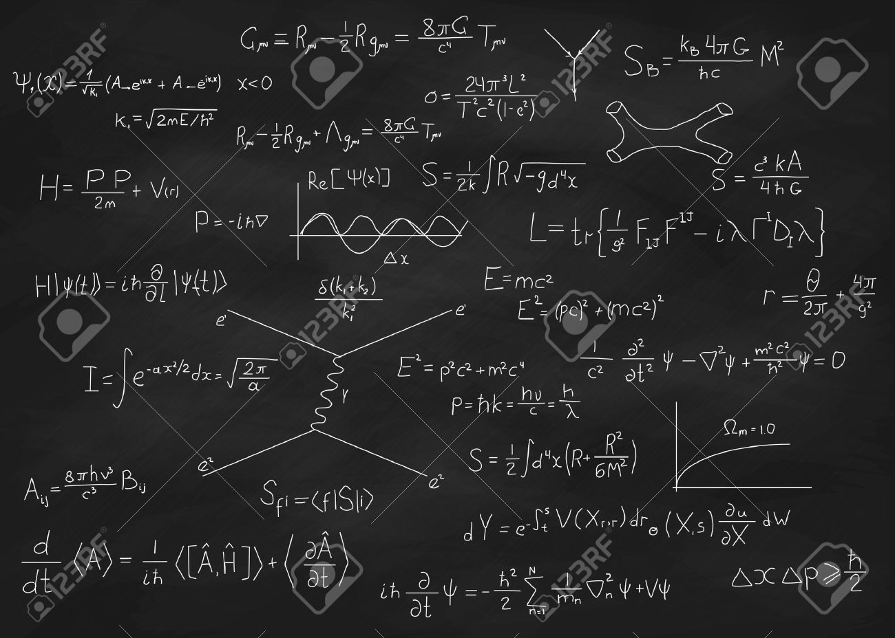 Science blackboard with math. Real physical equations of Einstein relativity theory, string theory and quantum mechanics. Used chalkboard with scratches and stains from chalk piece. - 69345533
