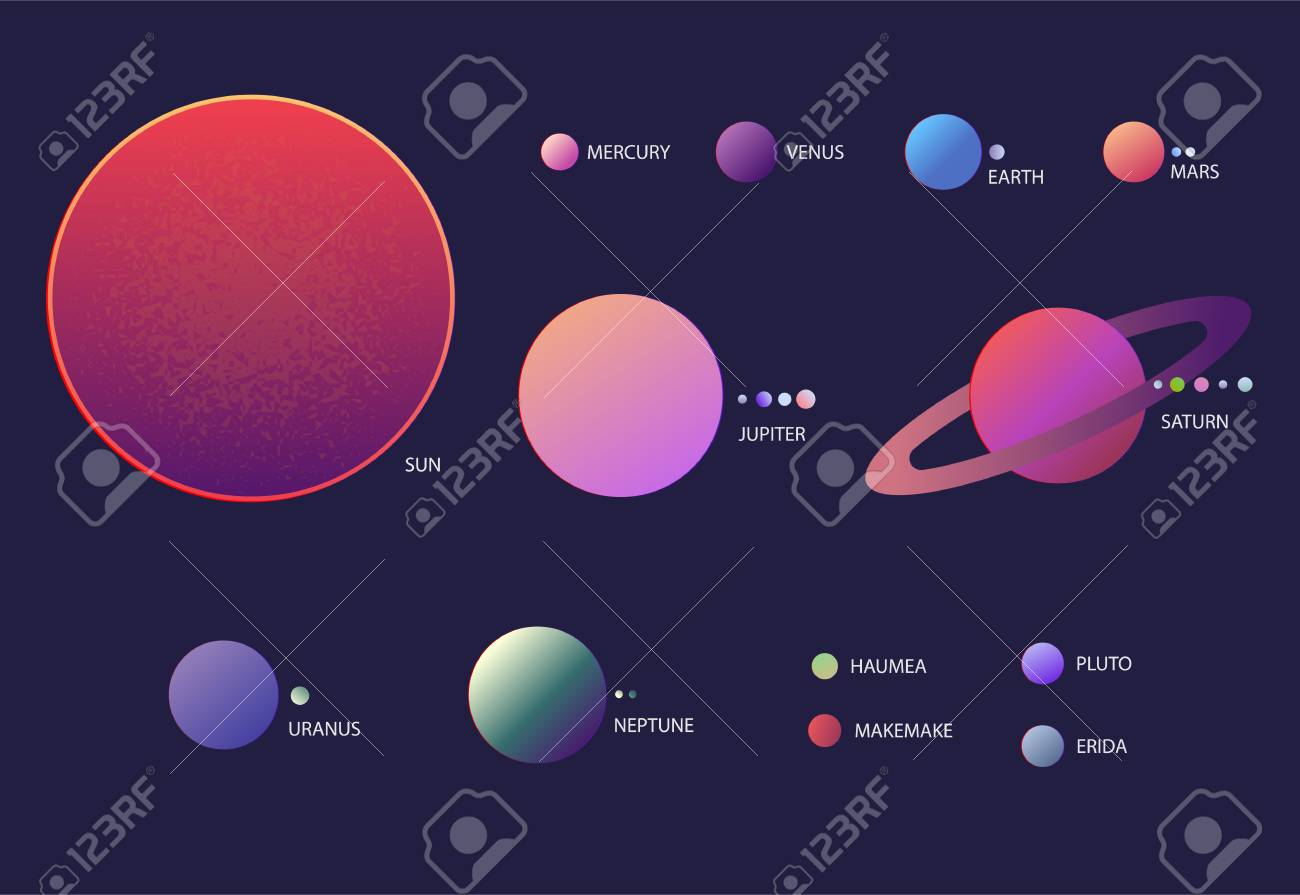 3a32e9b25e71 Solar system vector illustration. Gradient colors with pink and purple  colors. All solar system